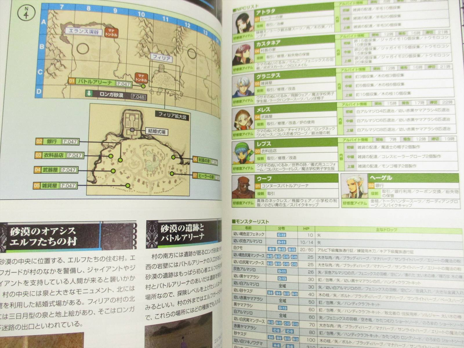 Details about MABINOGI Chapter 2 Data Book Guide PC SB61*
